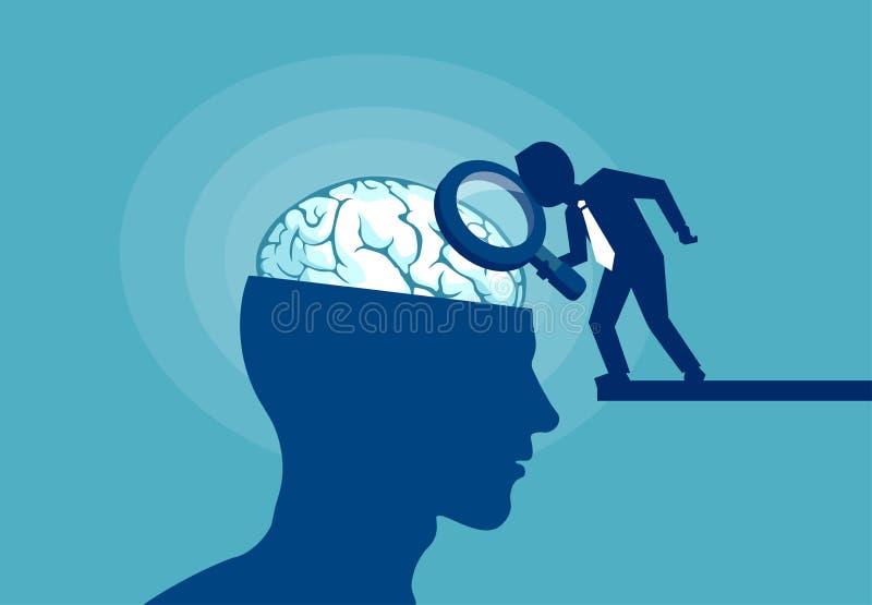 Concept de l'esprit humain à l'examen illustration de vecteur