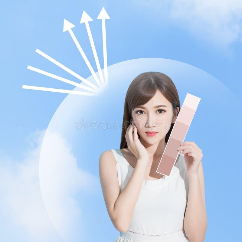 Concept de la protection du soleil de femme photo libre de droits