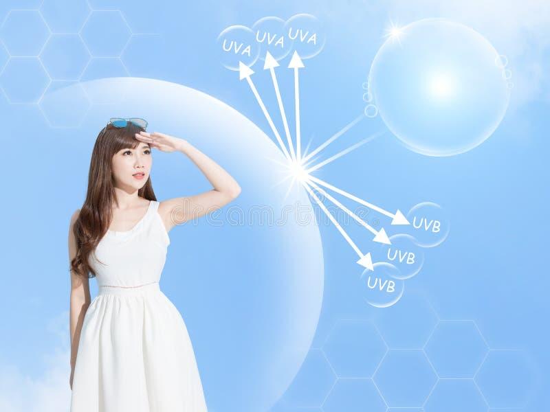 Concept de la protection du soleil de femme photo stock