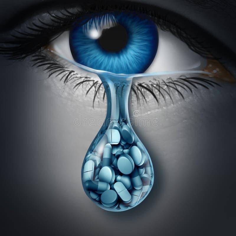 Concept de médecine d'antidépresseur illustration stock