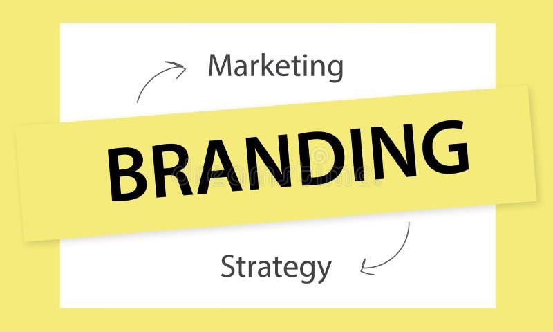 Concept de marquage à chaud d'idées de stratégie marketing illustration stock