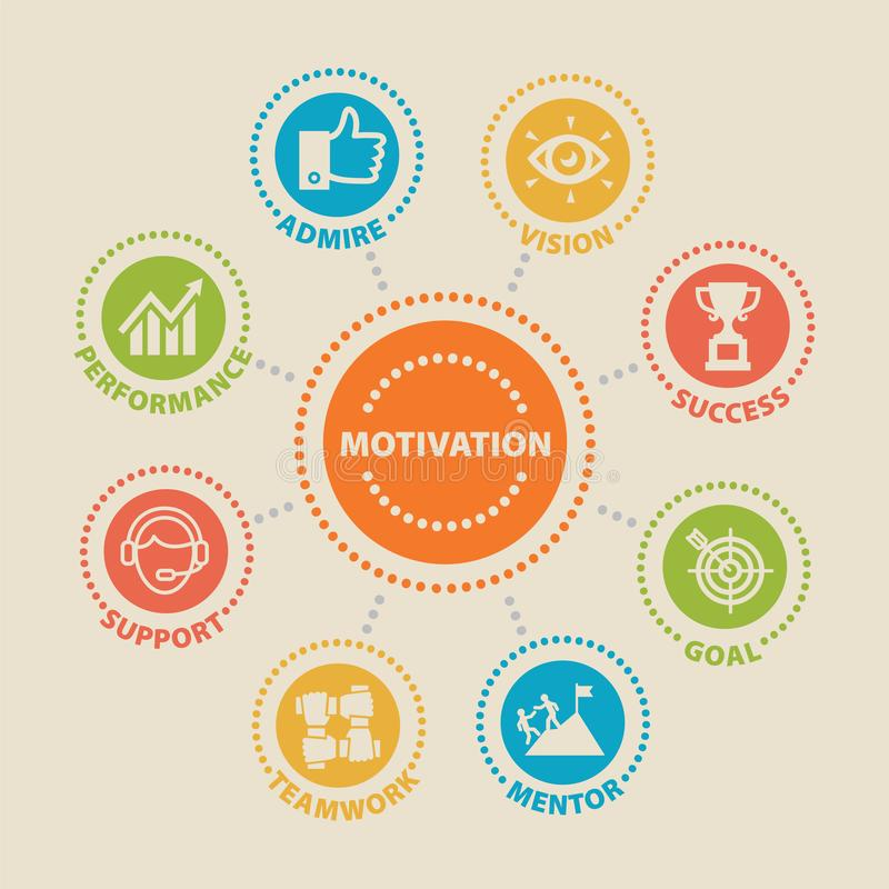 Concept de MOTIVATION avec des icônes illustration stock