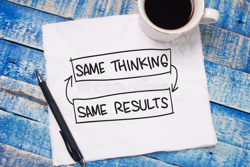 Concept de motivation de citations de mots d'autodéveloppement, le même Thinkin photo stock