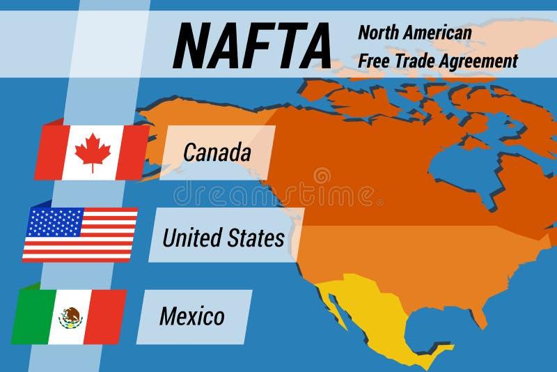 Concept de NAFTA avec les drapeaux et la carte illustration libre de droits