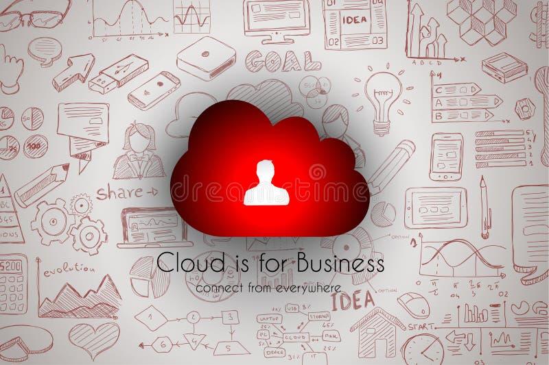 Concept de nuage calculant avec le croquis d'infographics réglé : illustration de vecteur