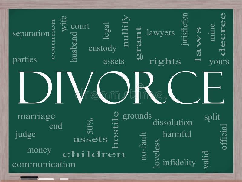 Concept de nuage de mot de divorce sur un tableau noir illustration de vecteur