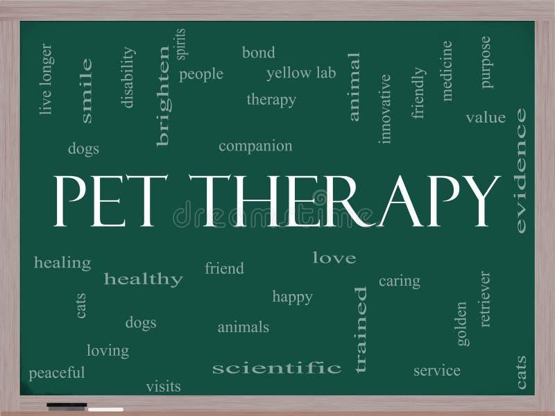 Concept de nuage de Word de thérapie d'animal familier sur un tableau noir illustration stock