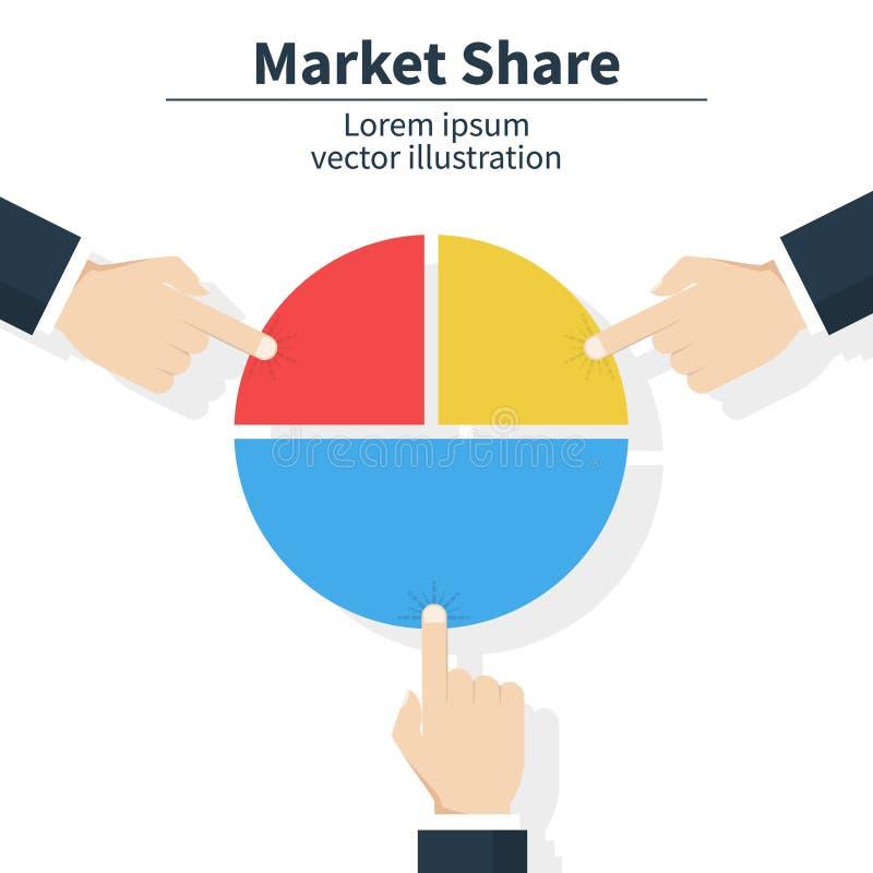 Concept de part de marché des affaires Homme d'affaires tenant le graphique circulaire disponible Financier, bénéfice de part Ill illustration libre de droits