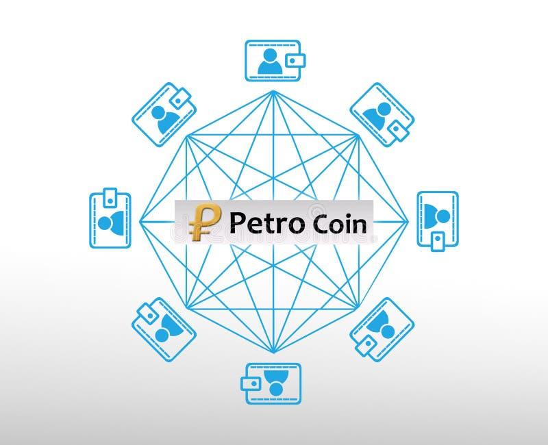 Concept de Petro Coin du Venezuela illustration libre de droits