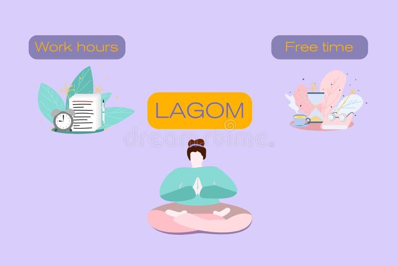 Concept de philosophie scandinave de Lagom illustration libre de droits