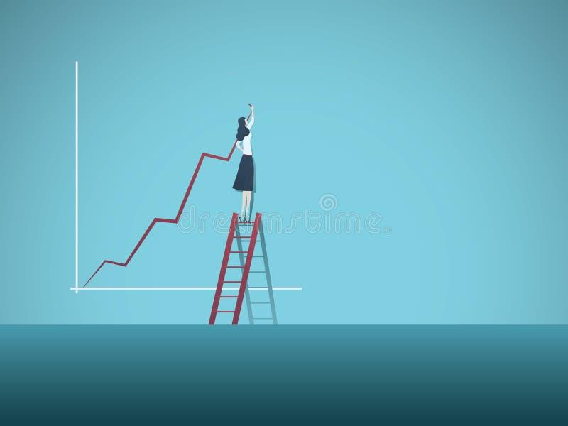Concept de plan d'action ou de vecteur d'investissement Graphique croissant de dessin de femme d'affaires Symbole d'investissemen illustration de vecteur