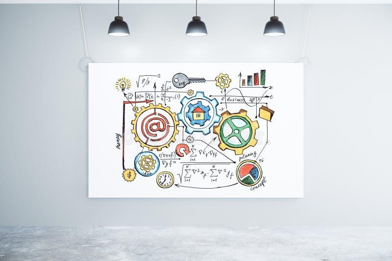Concept de plan d'affaires sur la grande affiche blanche dans la chambre vide avec l image stock