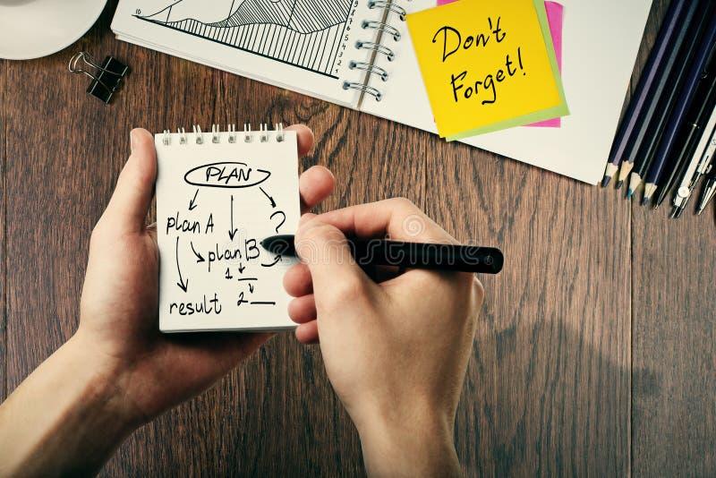Concept de planification photos stock