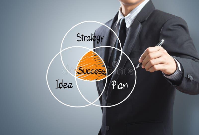 Concept de planification de succès de dessin d'homme d'affaires illustration stock