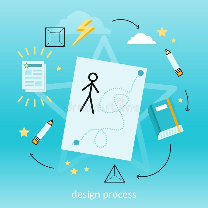 Concept de processus de conception illustration stock