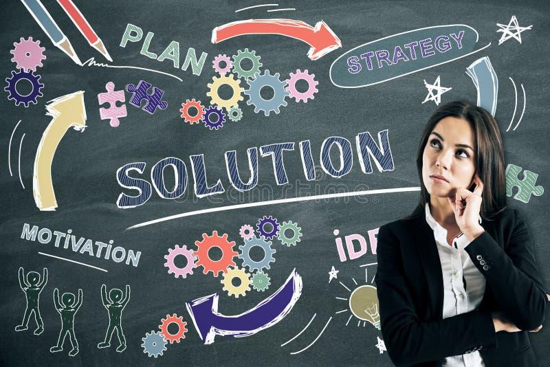 Concept de réussite, de solution et de marketing avec un croquis d'entreprise créatif et une femme réfléchie photo stock