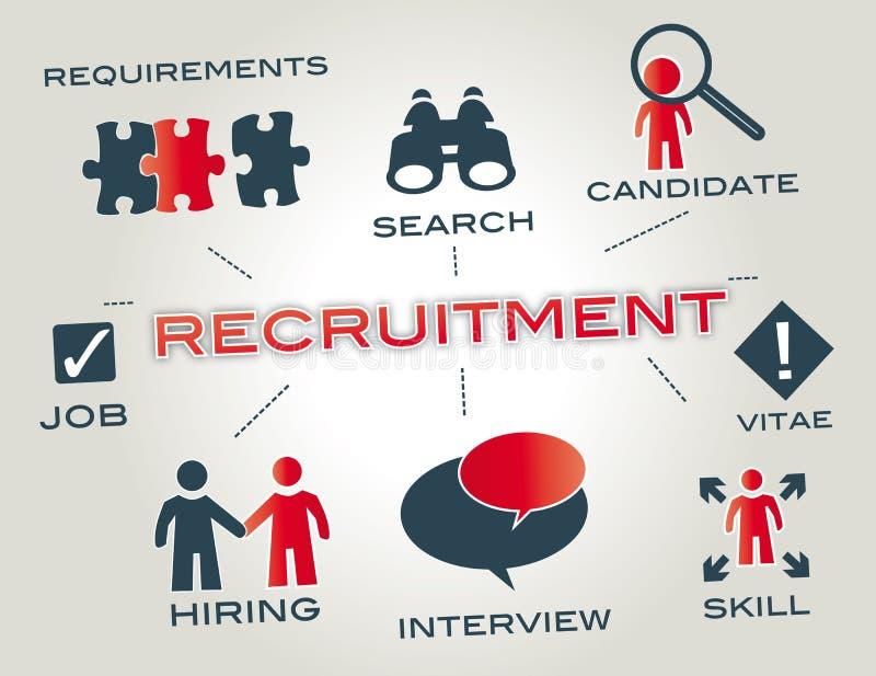 Concept de recrutement illustration libre de droits