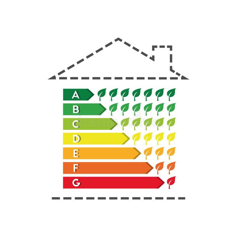 Concept de rendement énergétique avec la maison faite de ligne pointillée et feuilles illustration stock