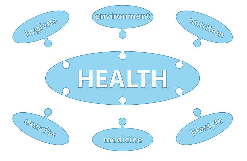 Concept de santé illustration libre de droits