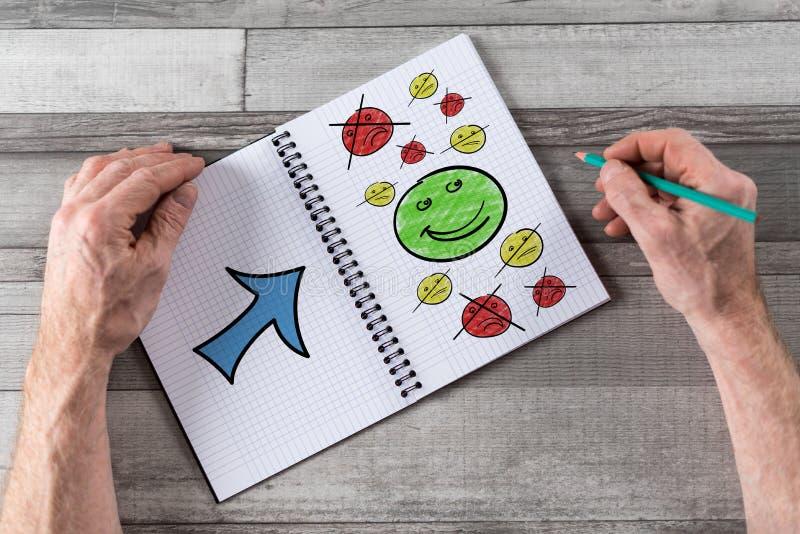 Concept de satisfaction du client sur un bloc-notes images stock