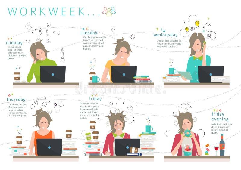 Concept de semaine de travail d'employé de bureau illustration stock