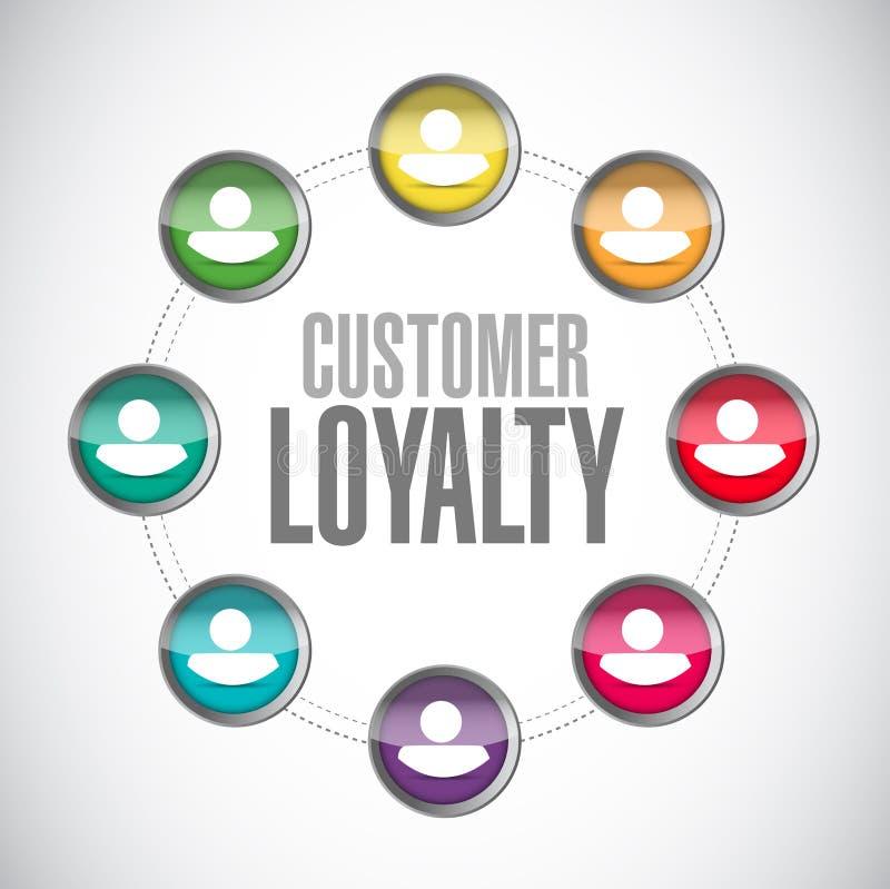 concept de signe de connexions de personnes de fidélité de client illustration de vecteur