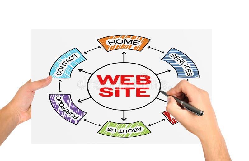 Concept de site Web photos libres de droits