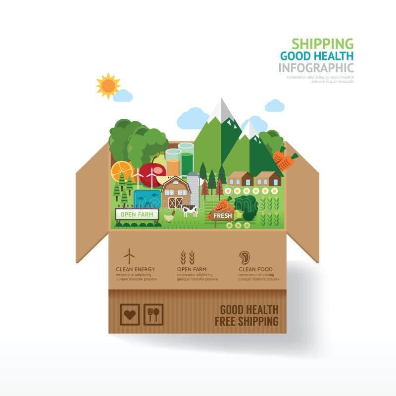 Concept de soins de santé d'Infographic ouvrez la boîte avec la ferme Cl d'expédition illustration de vecteur