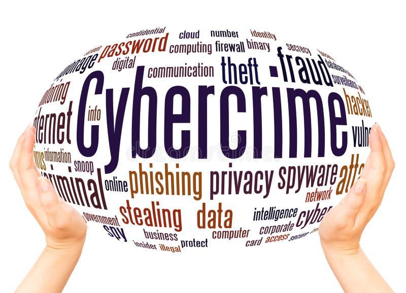 Concept de sphère de main de nuage de mot de cybercriminalité illustration de vecteur