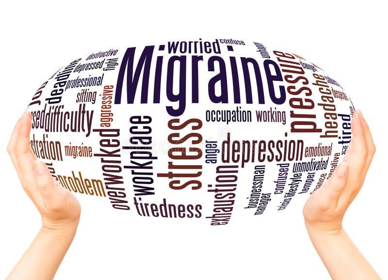 Concept de sphère de main de nuage de mot de migraine illustration de vecteur
