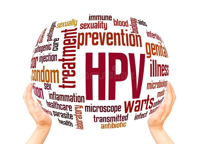 Concept de sphère de nuage de mot du virus HPV de Humani Papiloma image libre de droits
