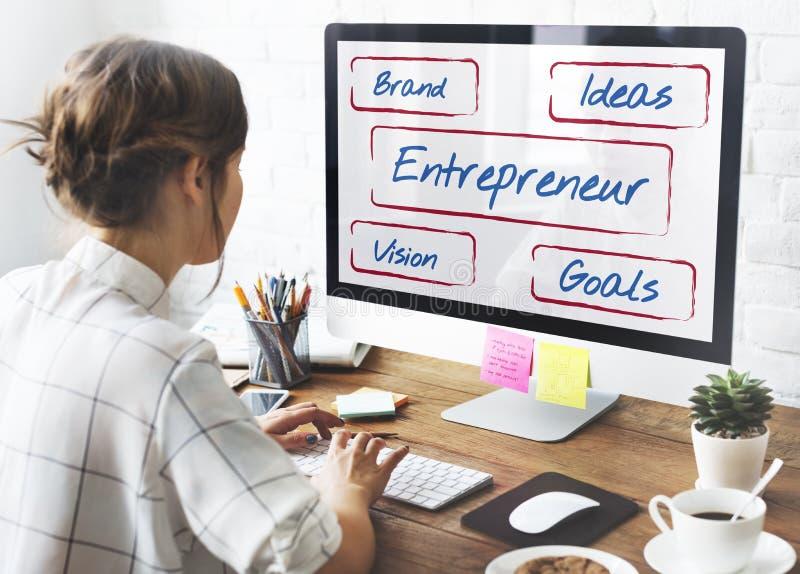 Concept de Strategy Development Ideas d'entrepreneur d'affaires image libre de droits