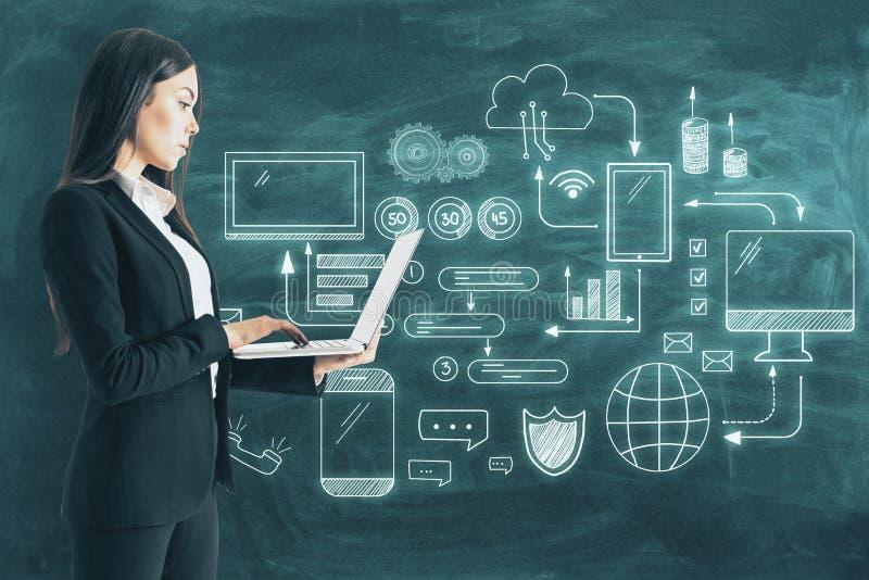 Concept de technologie et de finances images stock