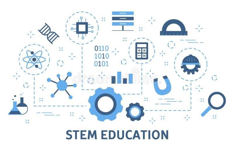 Concept de TIGE La Science, technologie, ingénierie et mathématiques illustration libre de droits