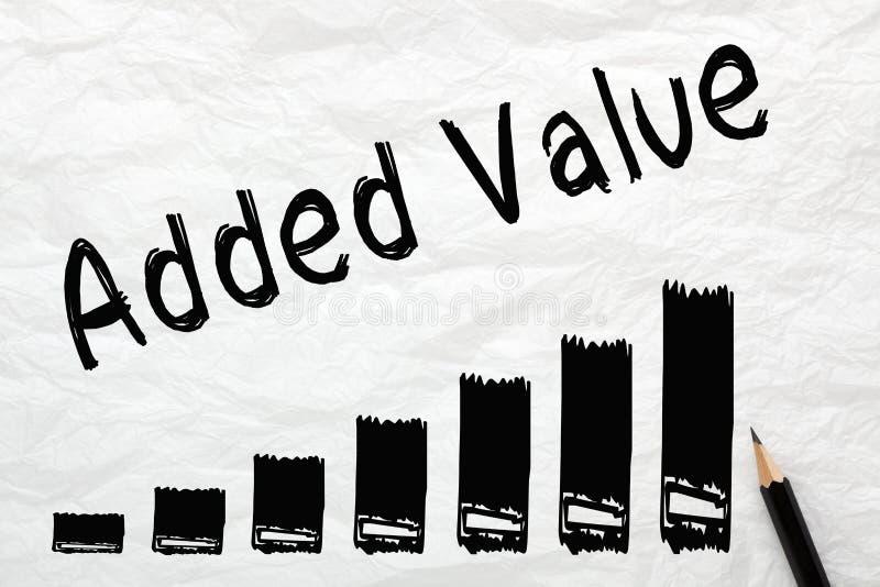Concept de valeur ajoutée illustration libre de droits