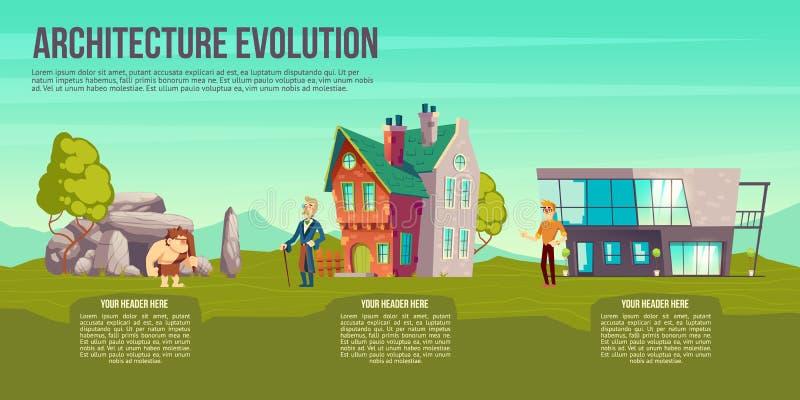 Concept de vecteur de bande dessinée d'évolution d'architecture illustration libre de droits