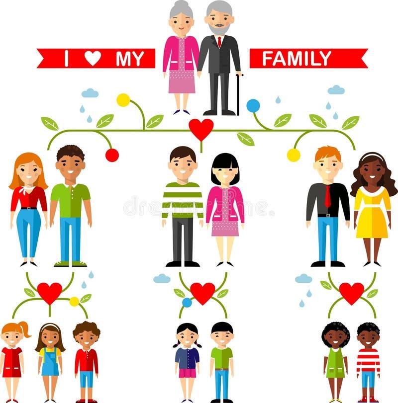 Concept de vecteur d'arbre généalogique international illustration libre de droits