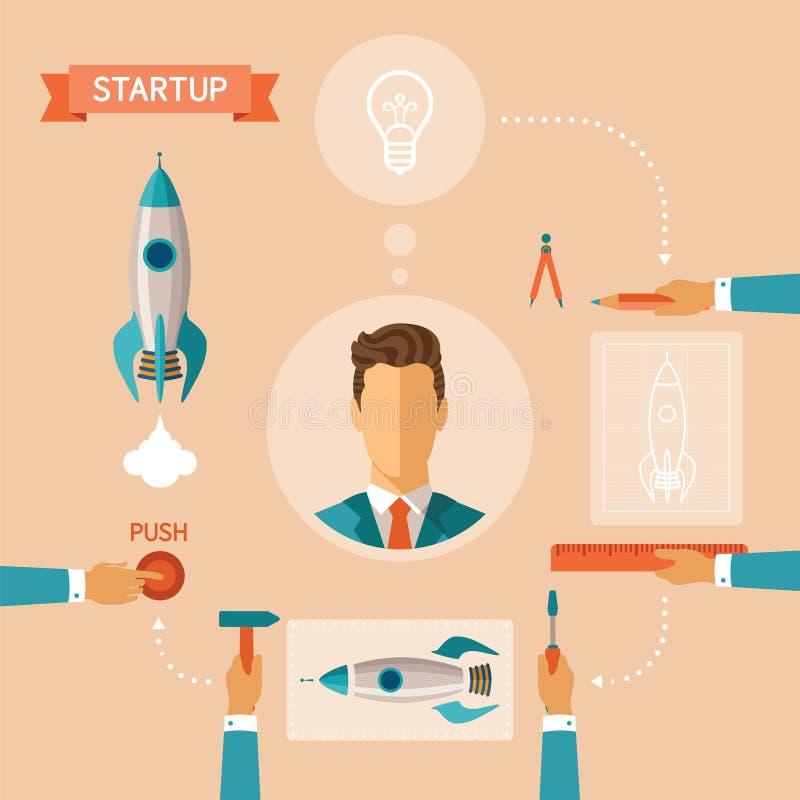Concept de vecteur de démarrage d'entreprise illustration stock