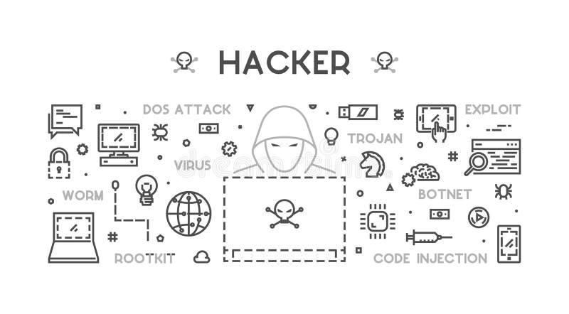 Concept de vecteur des crimes de entailler et de cyber illustration stock