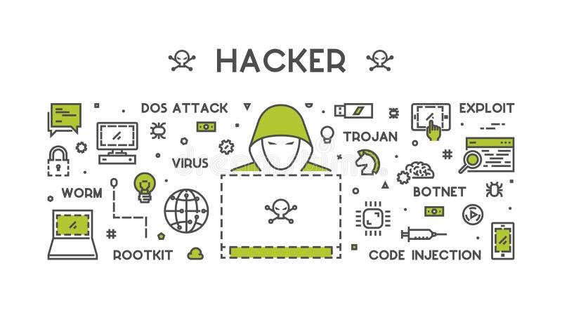 Concept de vecteur des crimes de entailler et de cyber illustration de vecteur