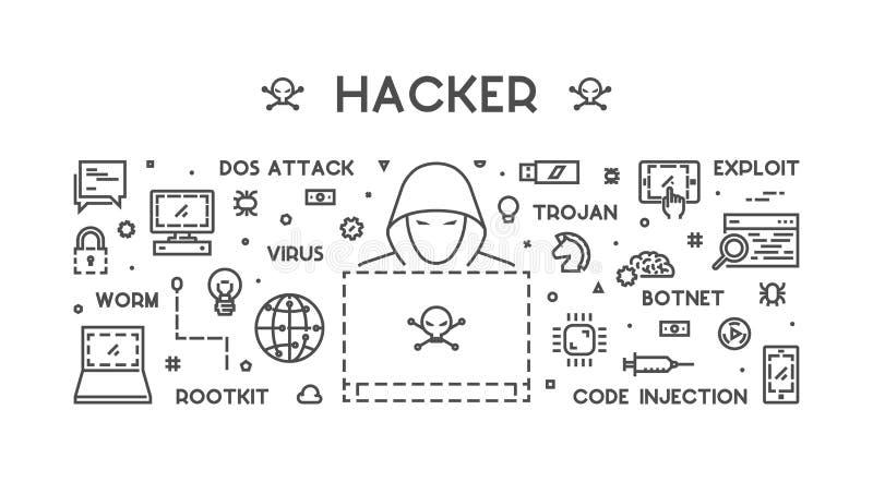 Concept de vecteur des crimes de entailler et de cyber illustration libre de droits