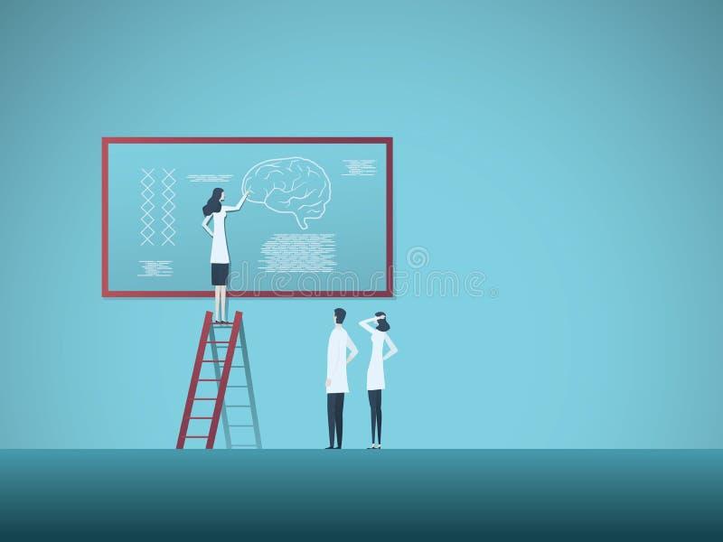 Concept de vecteur de recherches de biologie avec les chaînes de explication d'ADN de femme aux collègues Symbole de la science n illustration libre de droits