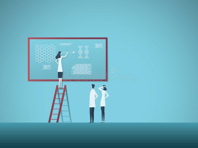 Concept de vecteur de recherches de la Science avec la femme expliquant la nanotechnologie et l'ADN aux collègues Symbole de la s illustration stock