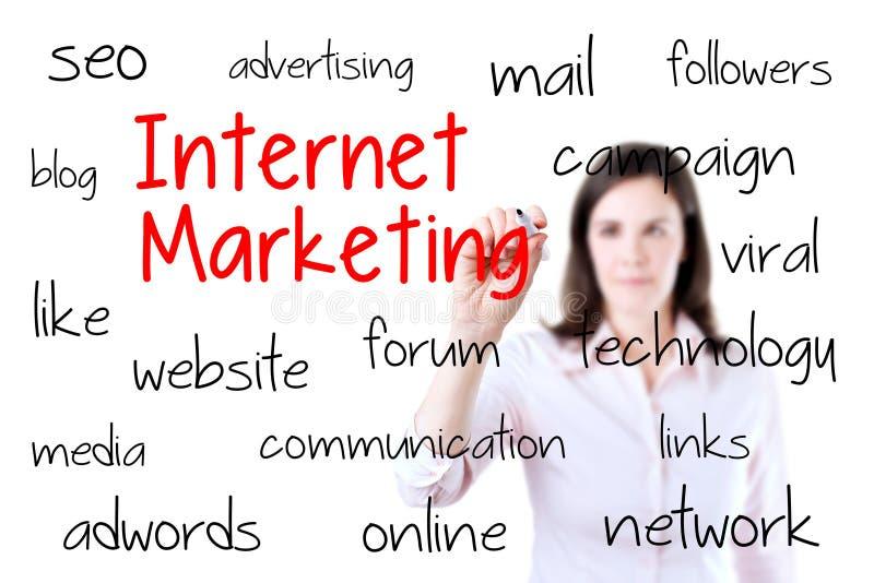 Concept de vente d'Internet d'écriture de femme d'affaires D'isolement sur le blanc photo stock