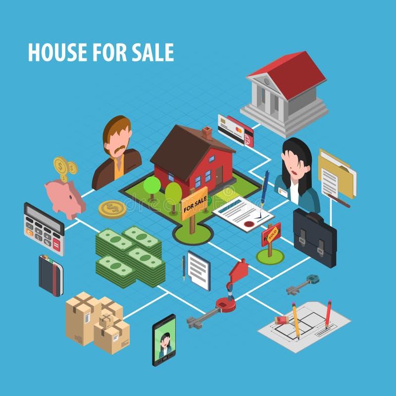 Concept de vente de Real Estate illustration libre de droits