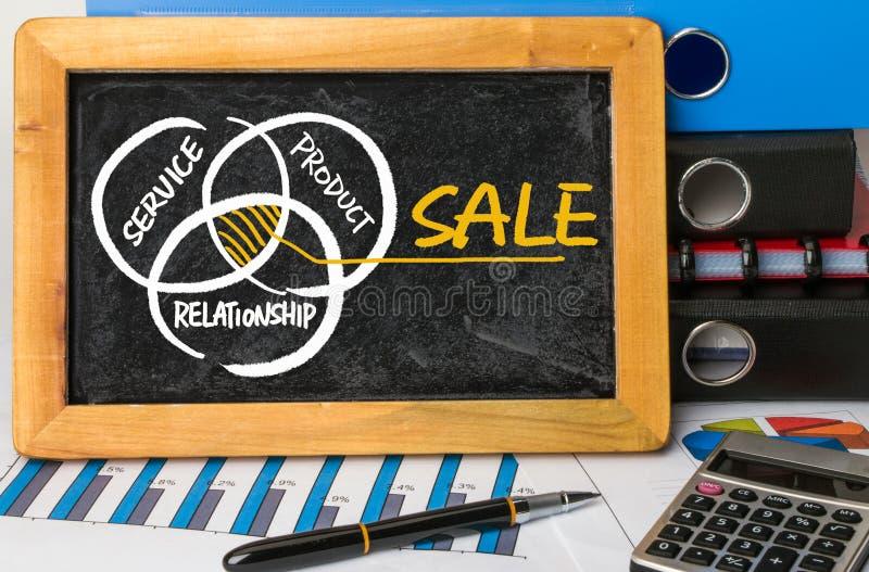 Concept de vente : entretenez le produit et les relations photos stock