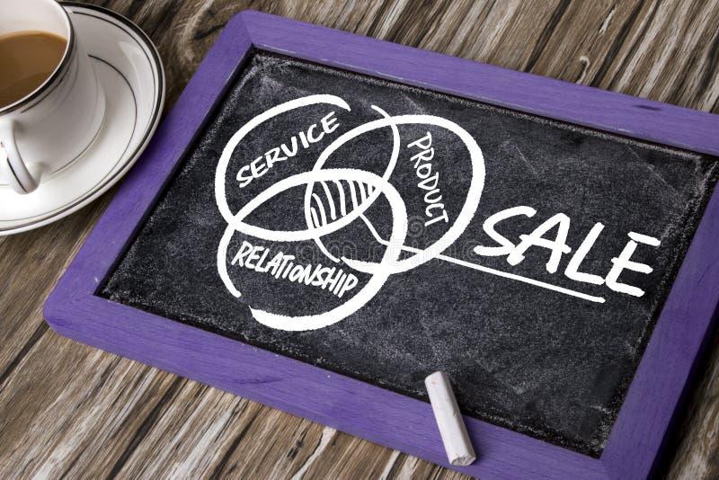 Concept de vente : entretenez le produit et les relations images stock