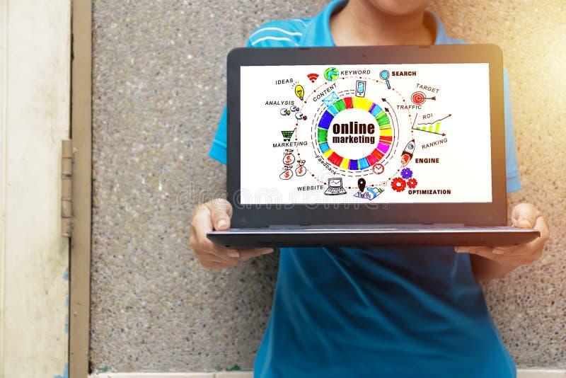 Concept de vision de stratégie de mise en réseau de Digital de marketing en ligne E image libre de droits