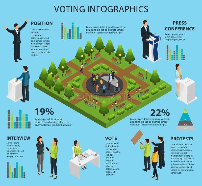 Concept de vote isométrique d'Infographic illustration libre de droits