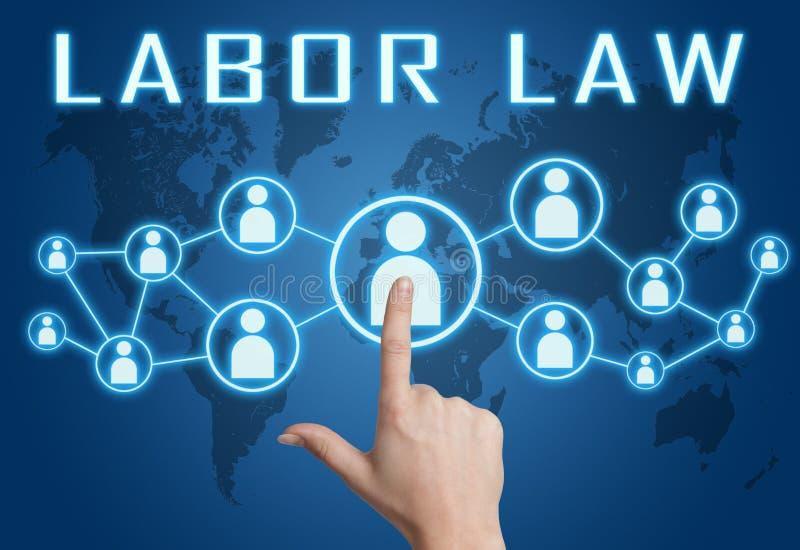 Concept des textes de droit du travail images stock